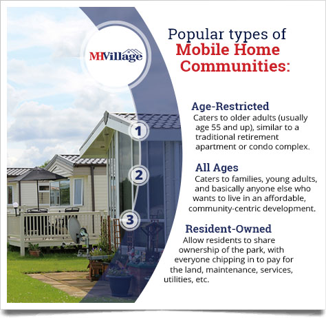types of mobile home communities