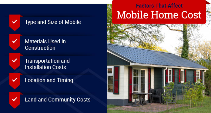 Factors affecting mobile home cost