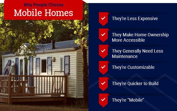 Should I buy a mobile home
