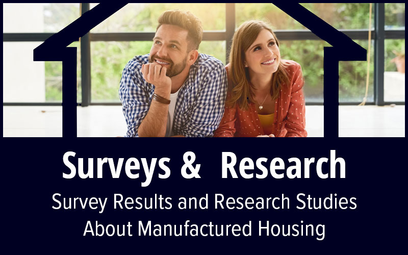 Surveys and Research About Manufactured Housing