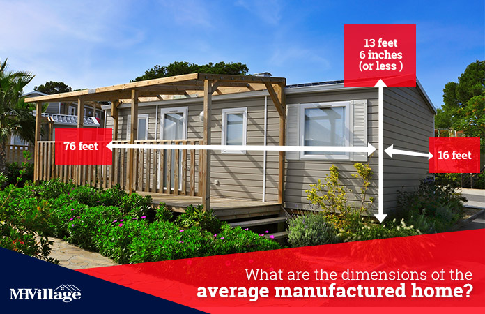 Average manufactured mobile home sizes